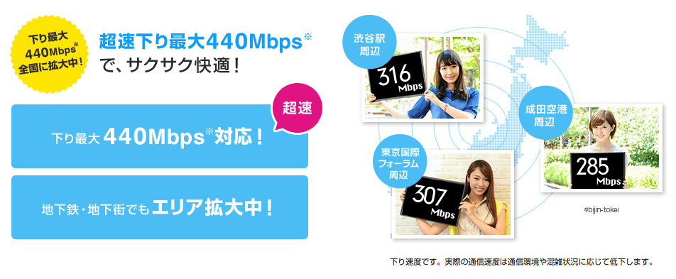 WiMAX440Mbps