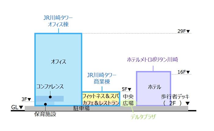 川崎デルタ断面図