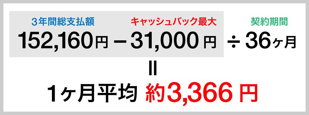 キャッシュバック説明2011-01-01